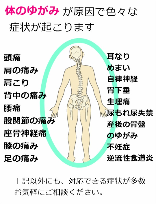 体のゆがみが原因で様々な症状が起こります